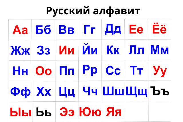 33 буквы алфавита