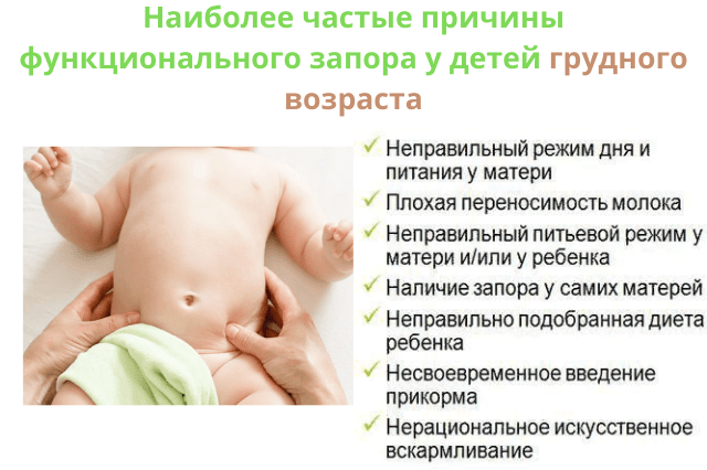 Причины запора у младенцев
