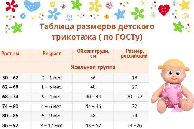 Российские детские размеры